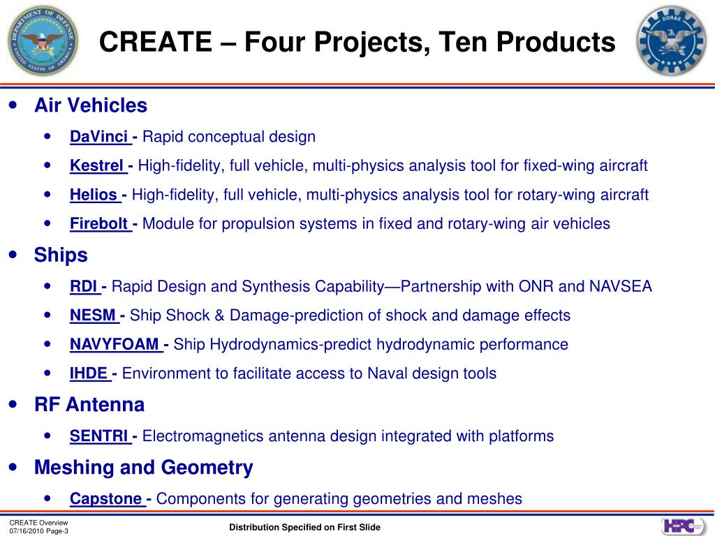 CREATE – Four Projects, Ten Products