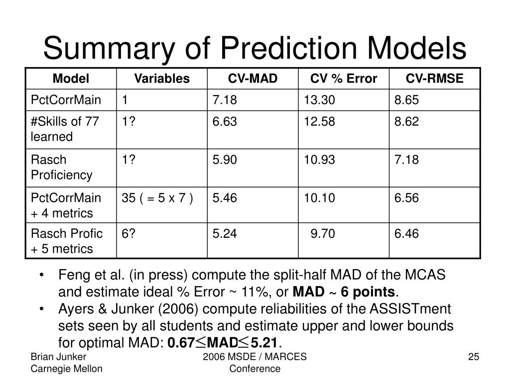 Summary of Prediction Models