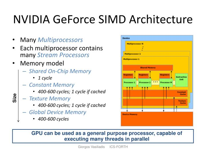 simd architecture Duanmu, chunjiang (2005) new motion estimation techniques and their simd implementations for video coding phd thesis, concordia university.