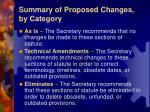 summary of proposed changes by category