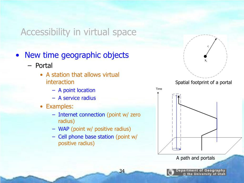 Accessibility in virtual space