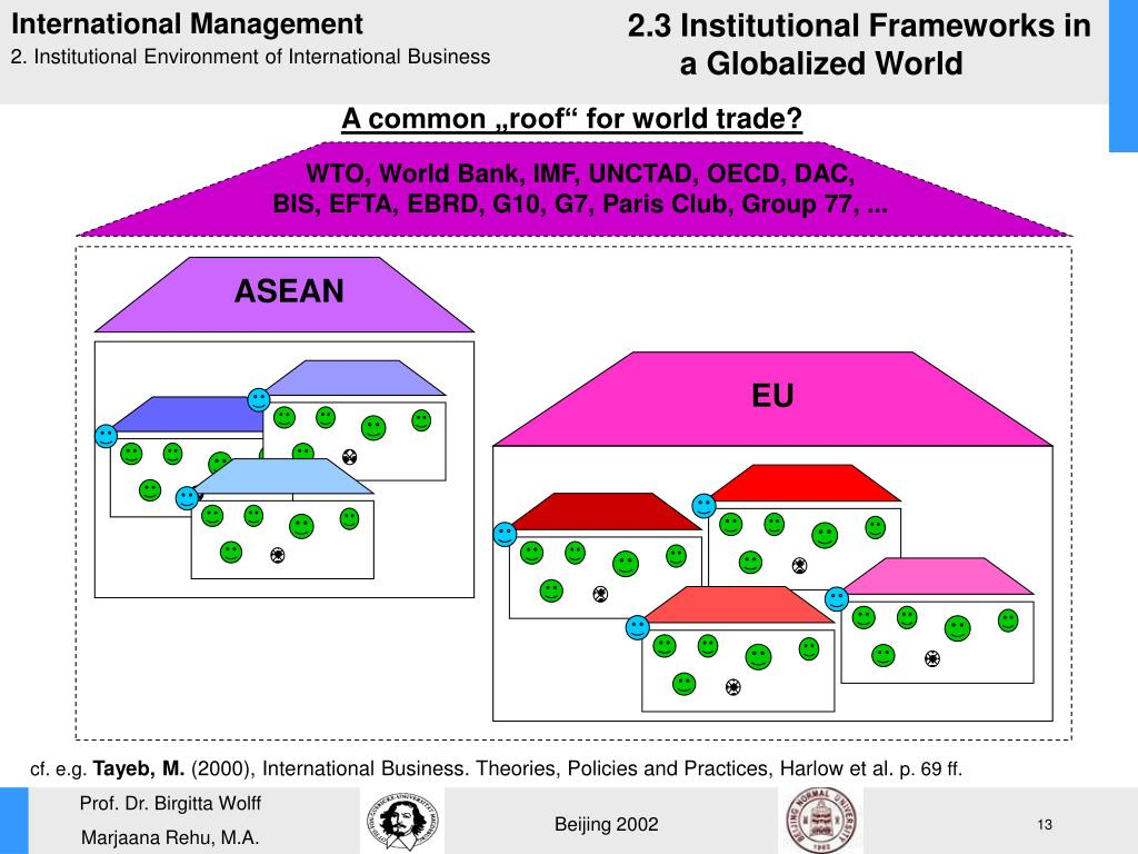 2.3 Institutional Frameworks in