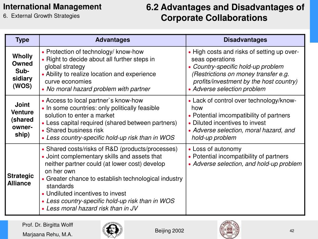 6.2 Advantages and Disadvantages of