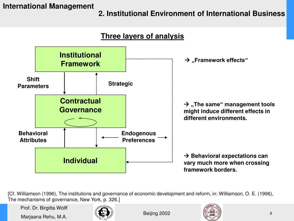 Institutional