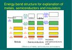 energy band structure for explanation of metals semiconductors and insulators