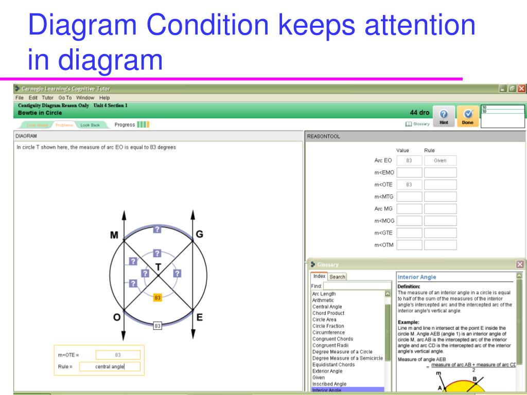Diagram Condition keeps attention in diagram