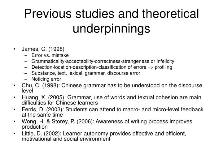 Previous studies and theoretical underpinnings