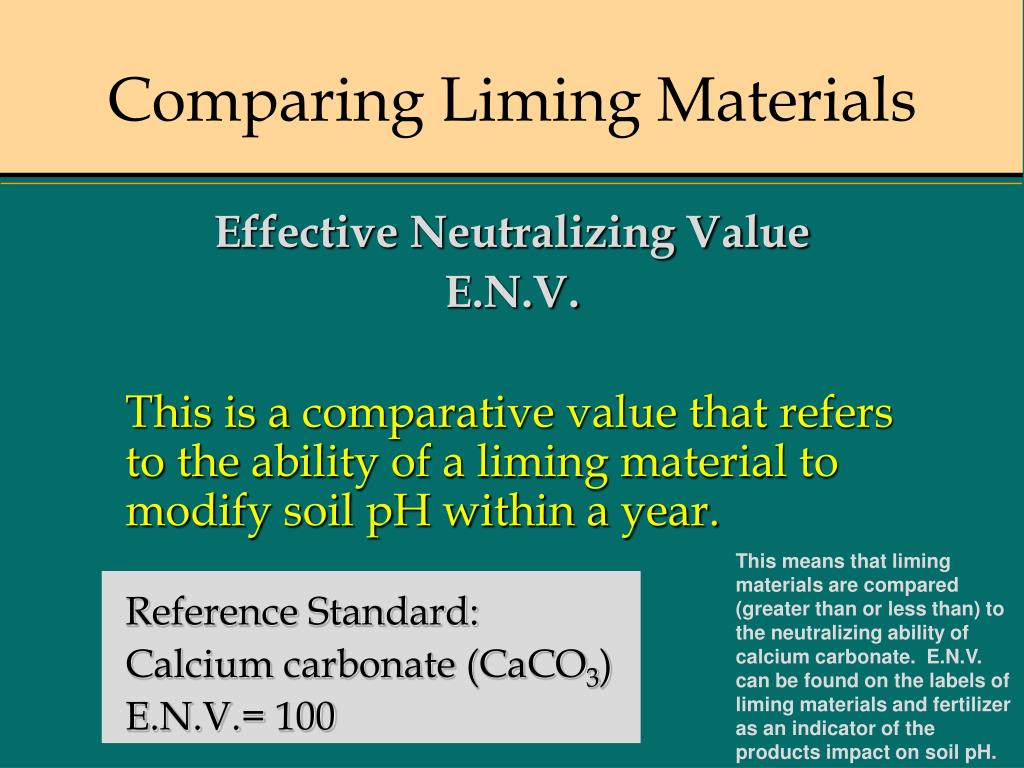 Comparing Liming Materials