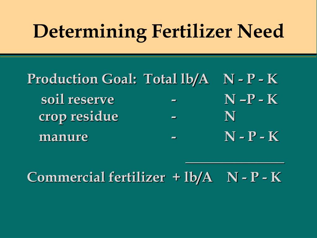 Determining Fertilizer Need