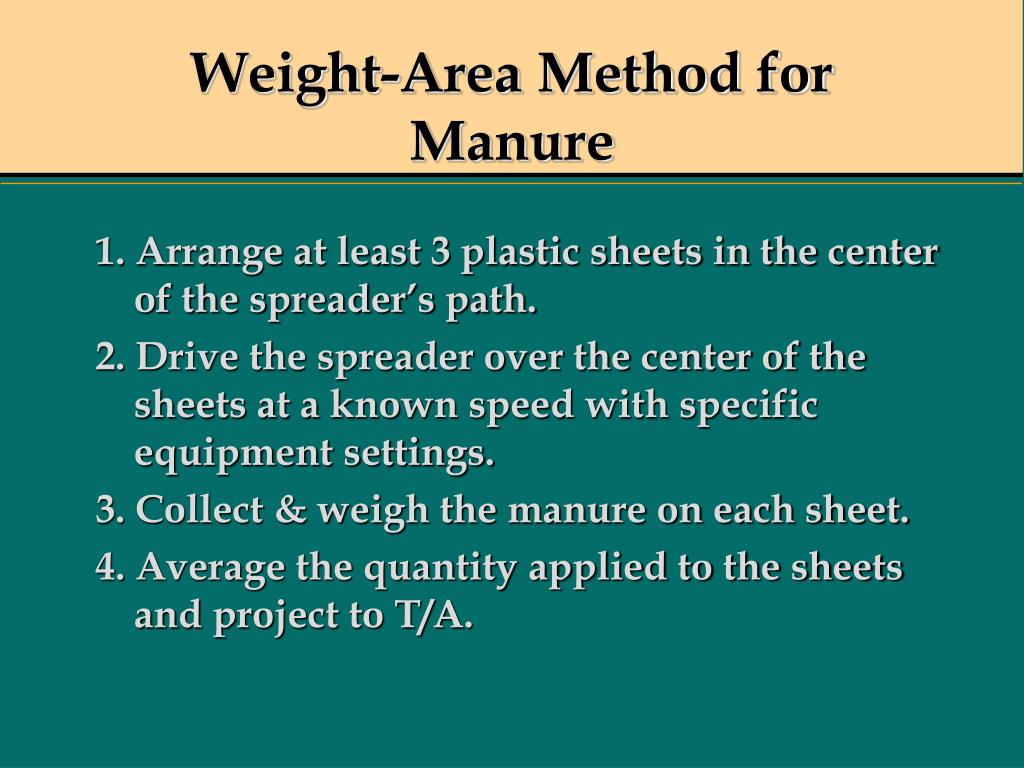 Weight-Area Method for Manure