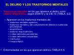el delirio y los trastornos mentales