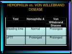 hemophilia vs von willebrand disease