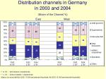 distribution channels in germany in 2003 and 2004