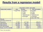 results from a regression modell