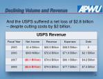 declining volume and revenue10