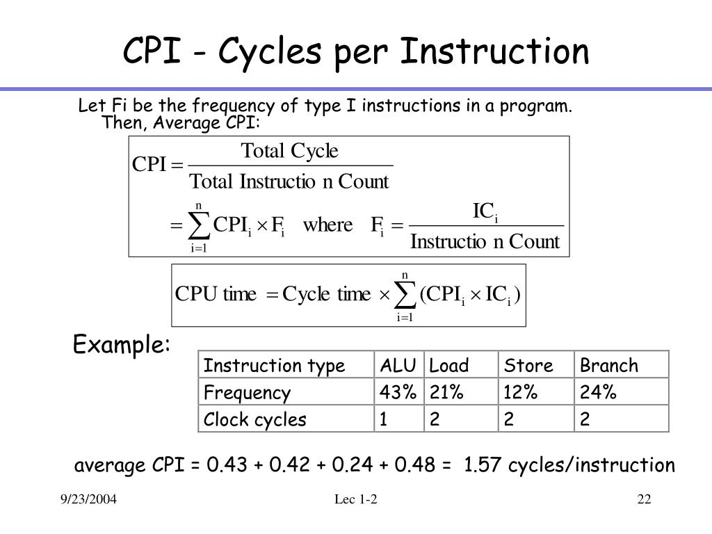 CPI - Cycles per Instruction