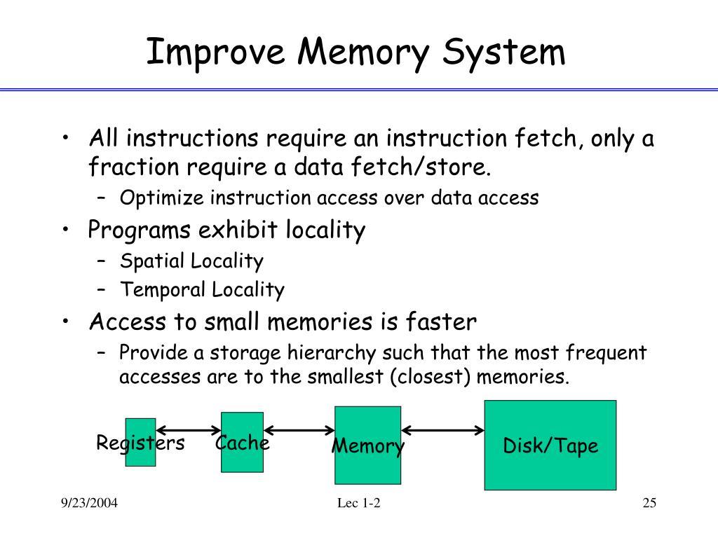 Improve Memory System
