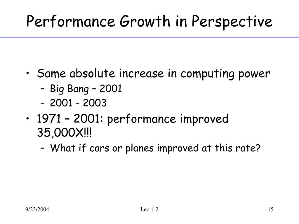 Performance Growth in Perspective