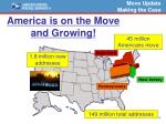 america is on the move and growing