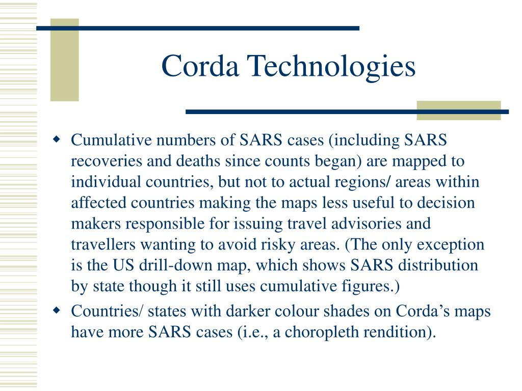 Corda Technologies