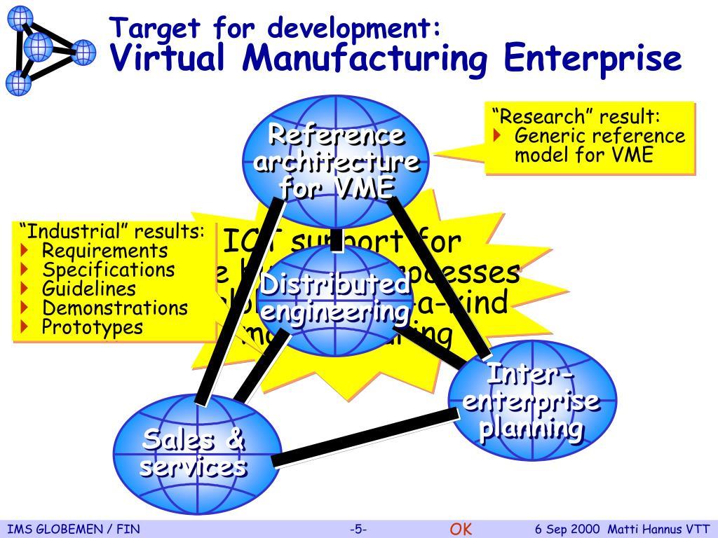 Target for development: