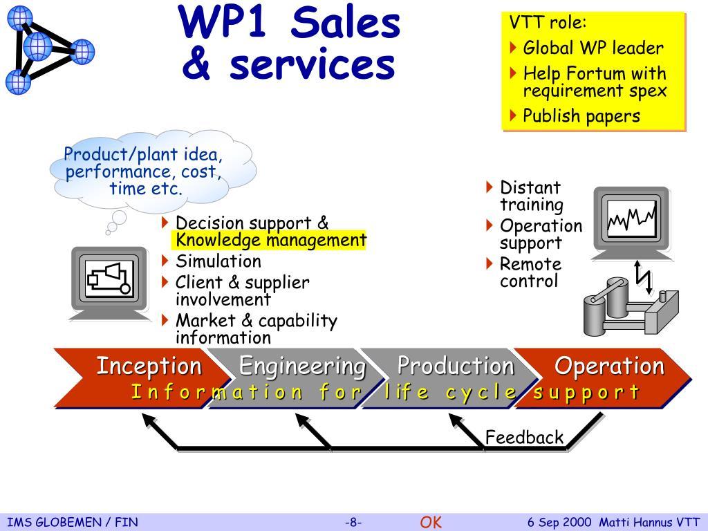 WP1 Sales