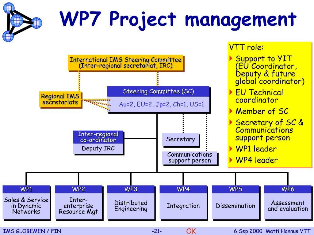 WP7 Project management