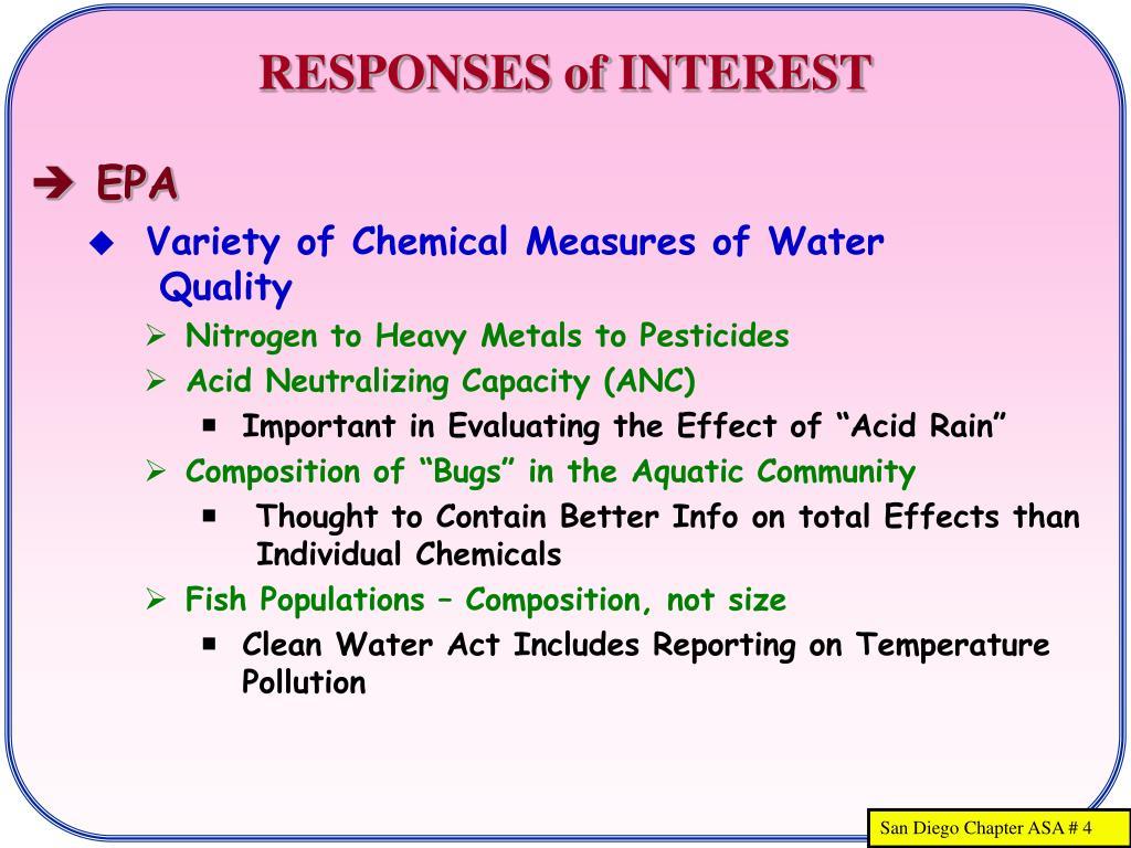 RESPONSES of INTEREST
