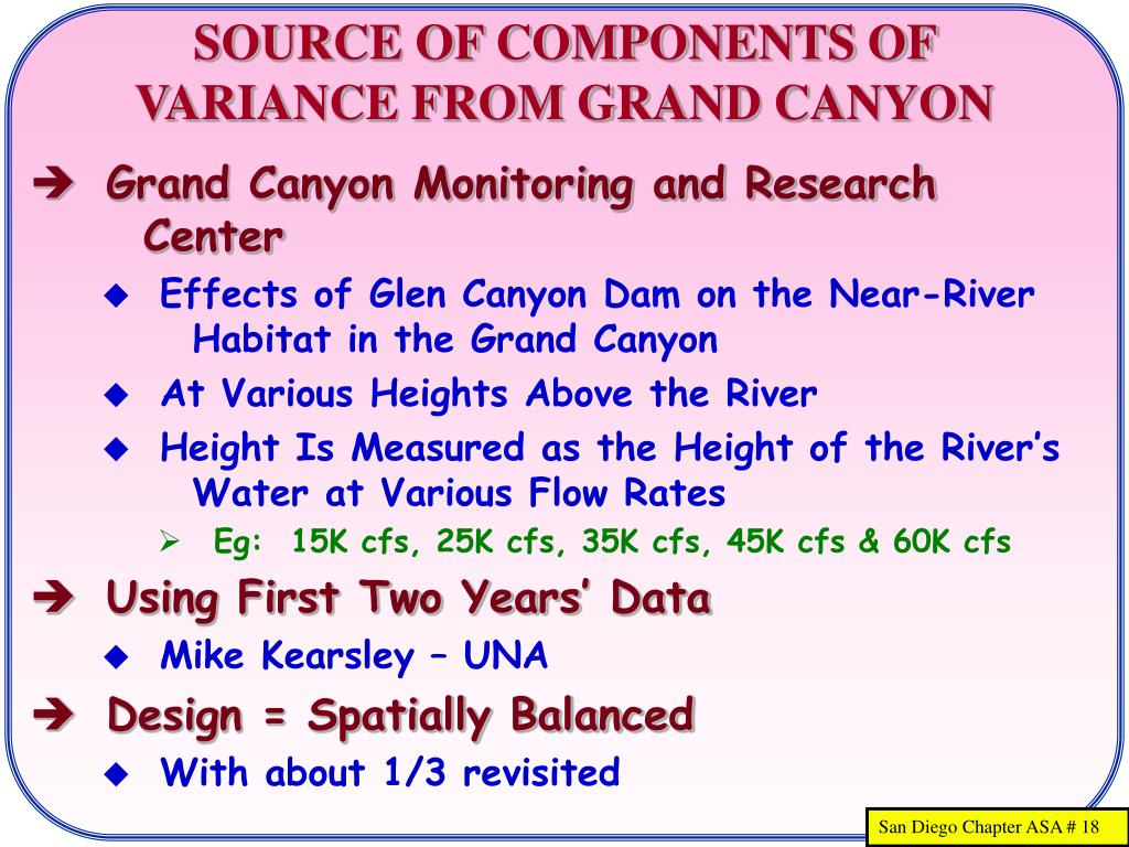 SOURCE OF COMPONENTS OF VARIANCE FROM GRAND CANYON