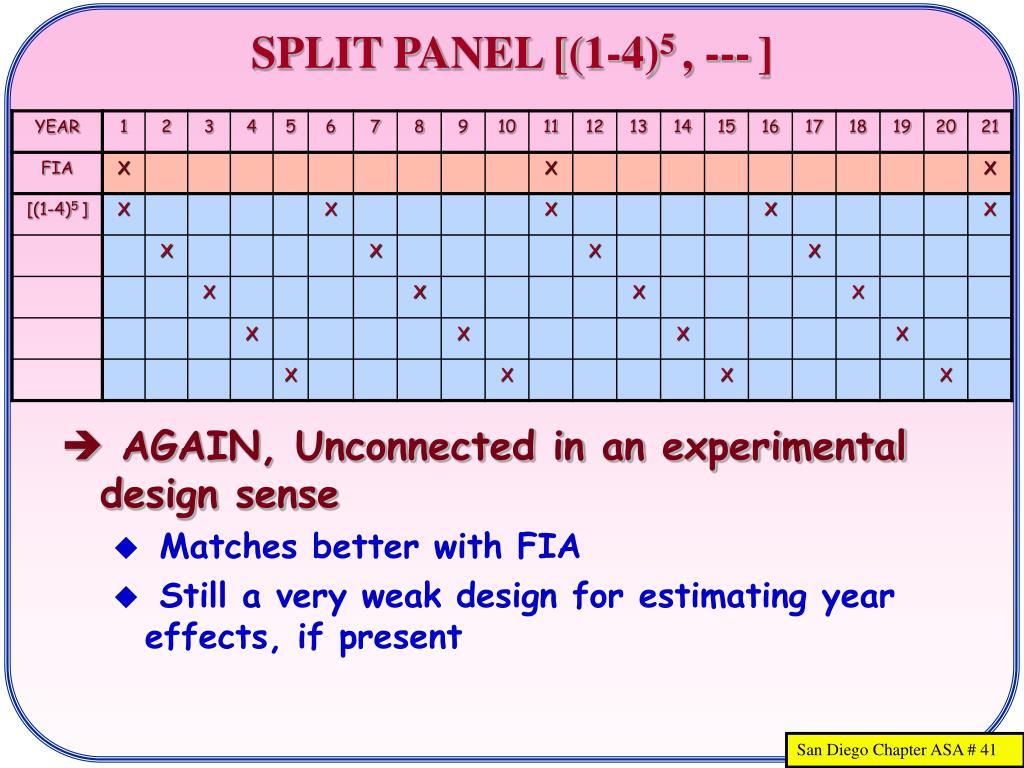 SPLIT PANEL [(1-4)
