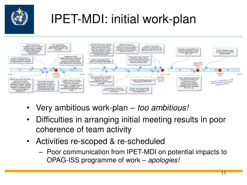IPET-MDI: initial work-plan