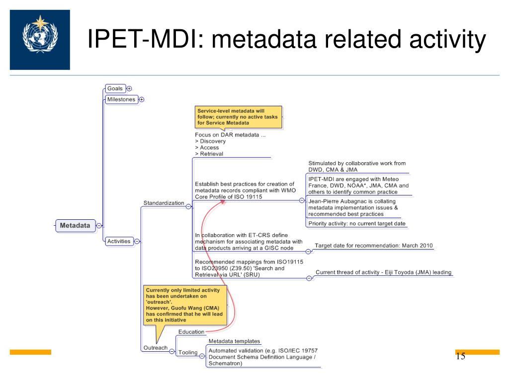 IPET-MDI: metadata related activity