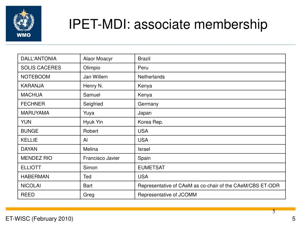 IPET-MDI: associate membership
