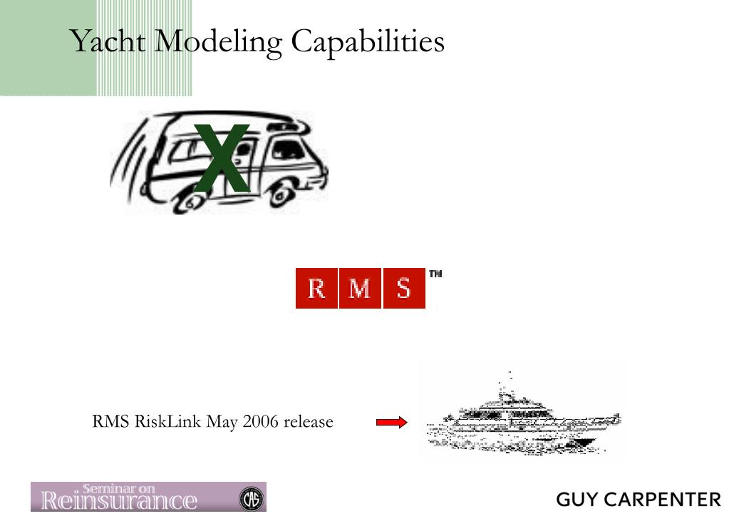 Yacht Modeling Capabilities