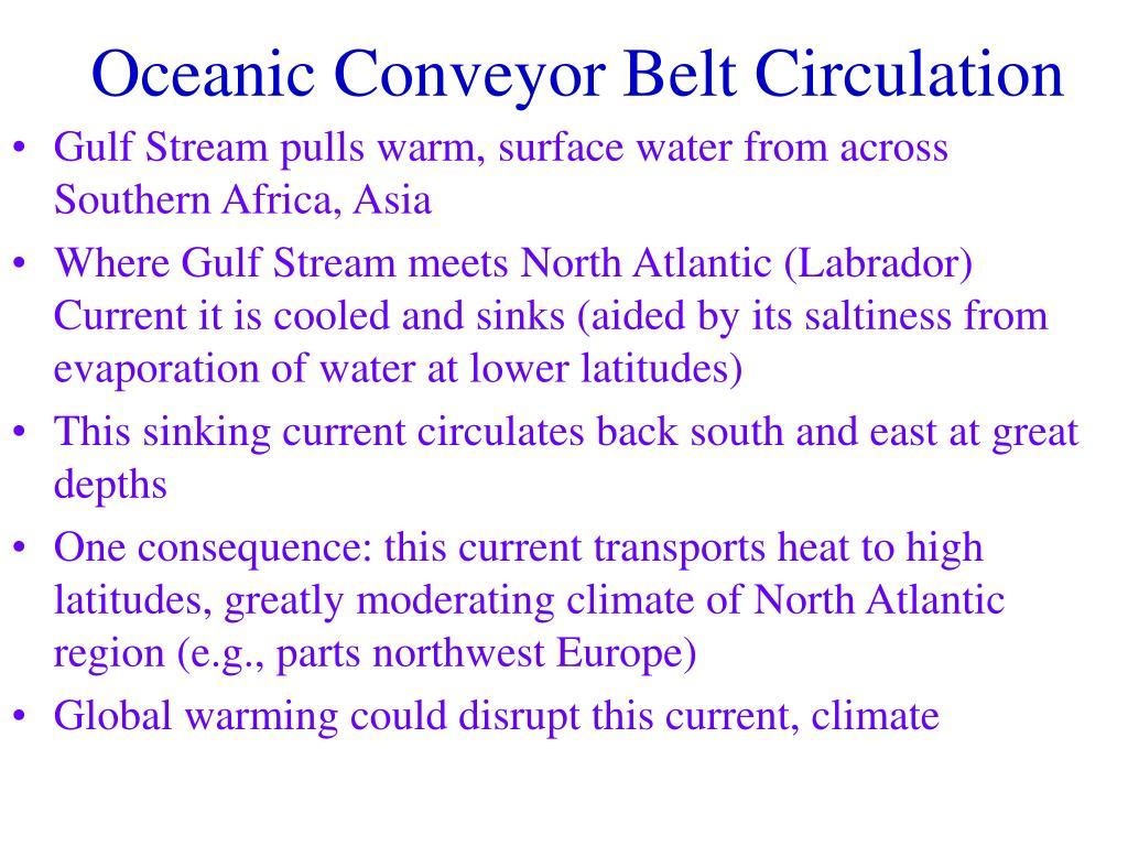 Oceanic Conveyor Belt Circulation