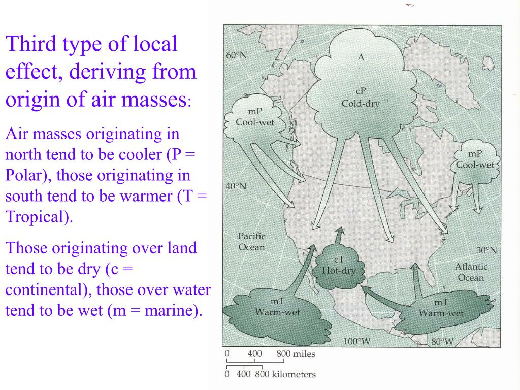 Third type of local effect, deriving from origin of air masses