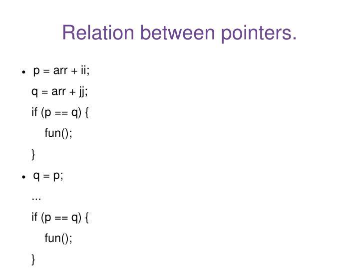 Relation between pointers.