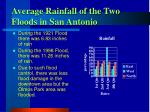 average rainfall of the two floods in san antonio