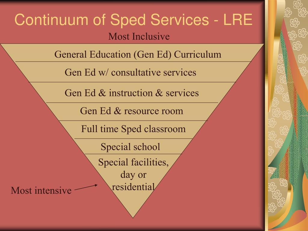 General Education (Gen Ed) Curriculum