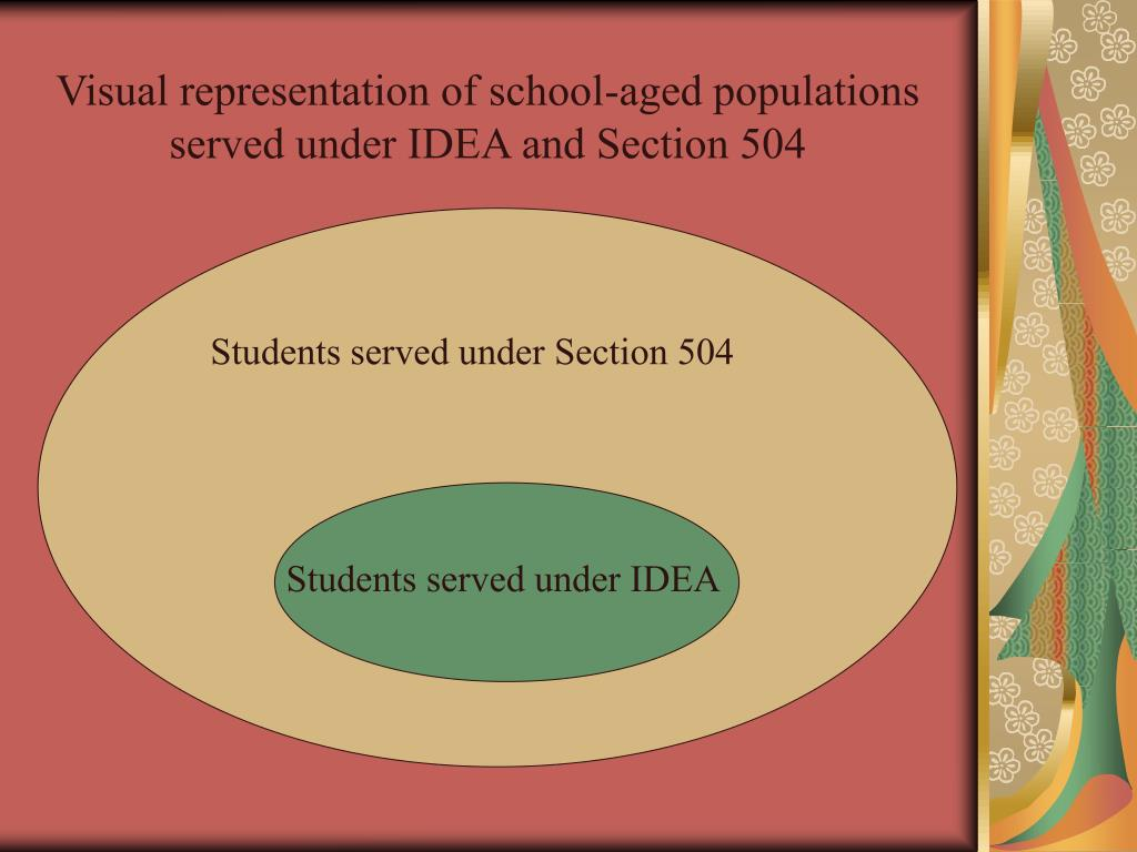 Students served under Section 504