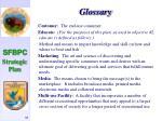 glossary89