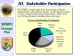 iii stakeholder participation