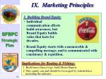 ix marketing principles63