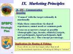 ix marketing principles65