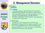 x management structure71