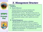 x management structure73