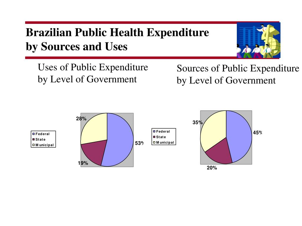 Brazilian Public Health Expenditure