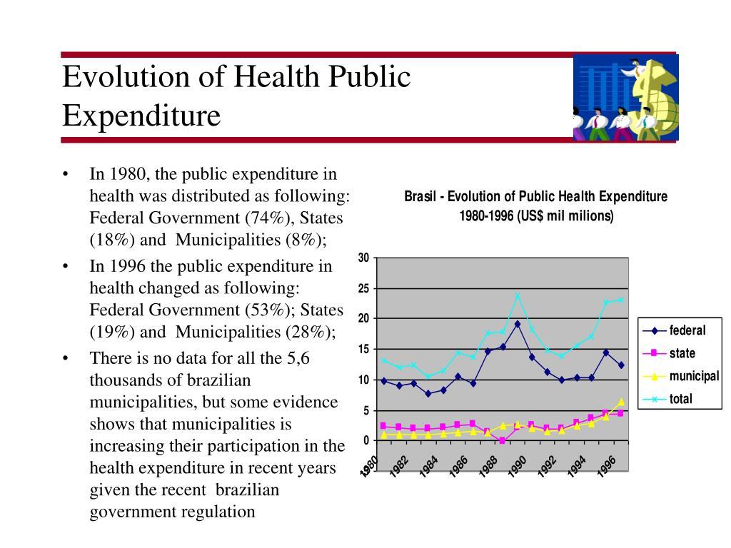 Evolution of Health Public