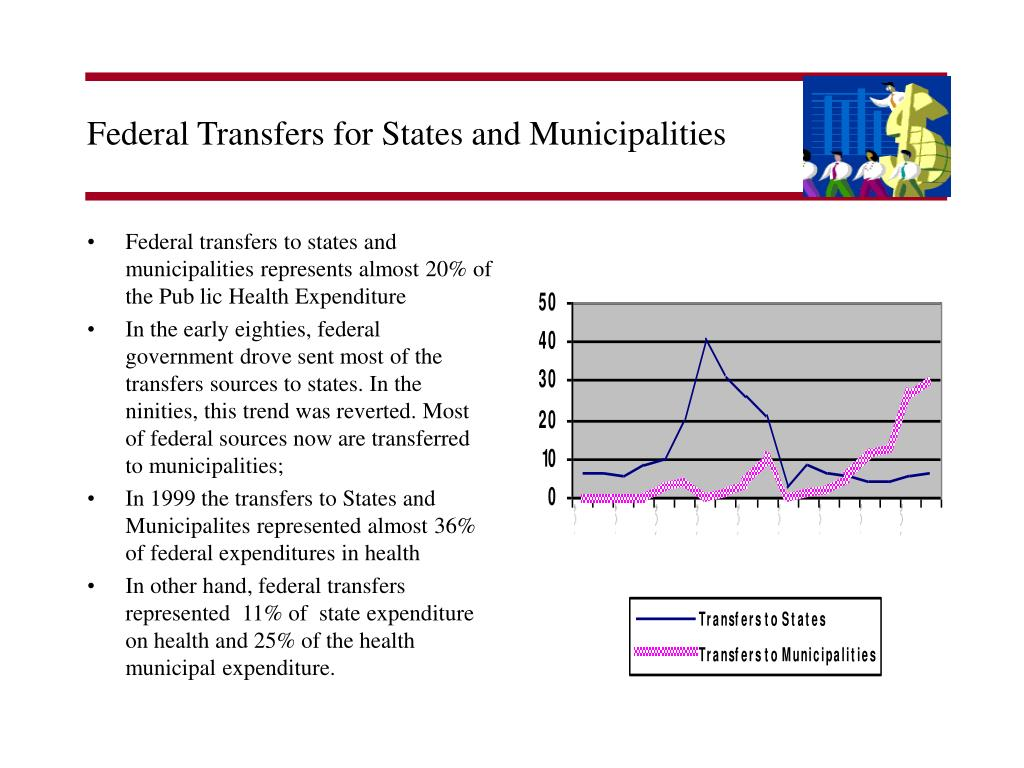 Federal Transfers for States and Municipalities