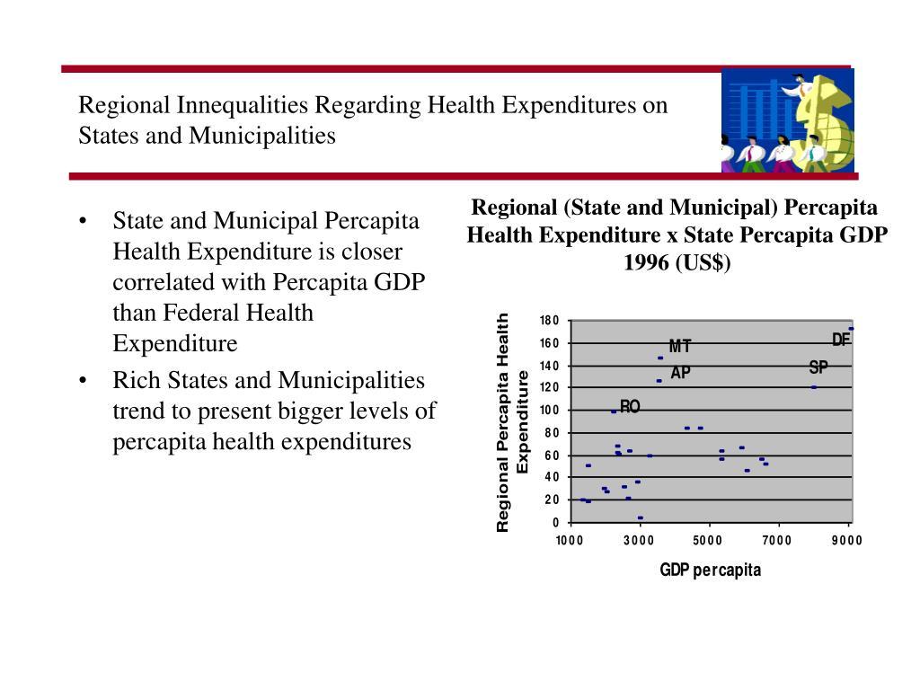 Regional Innequalities Regarding Health Expenditures on
